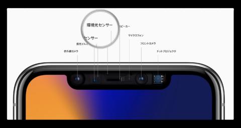 サードパーティの修理がiPhone 8、iPhone Xの環境光センサーを無効にすることが判明