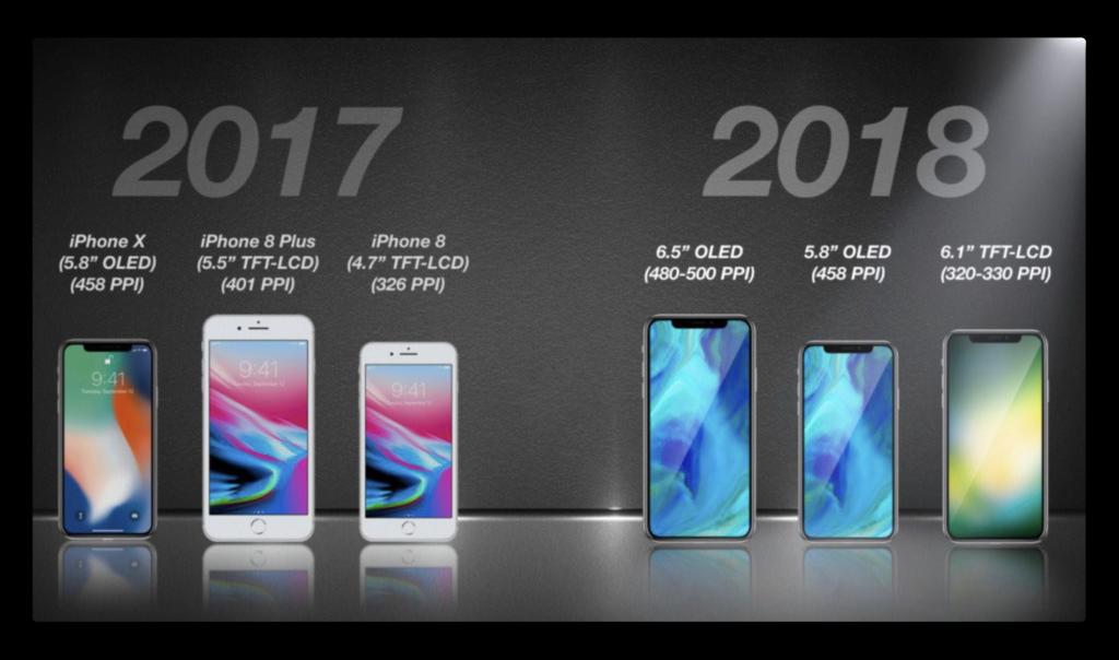 今秋のLCD iPhoneはOLEDと比較して200ドル安くなると予想