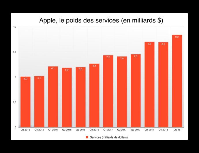 Apple Service 001 z