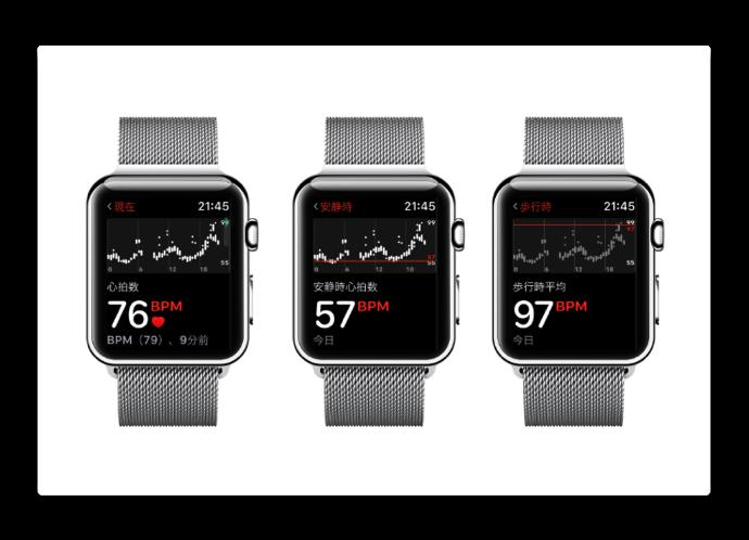 Apple Watch、命に関わる病気の10代の人生を救う