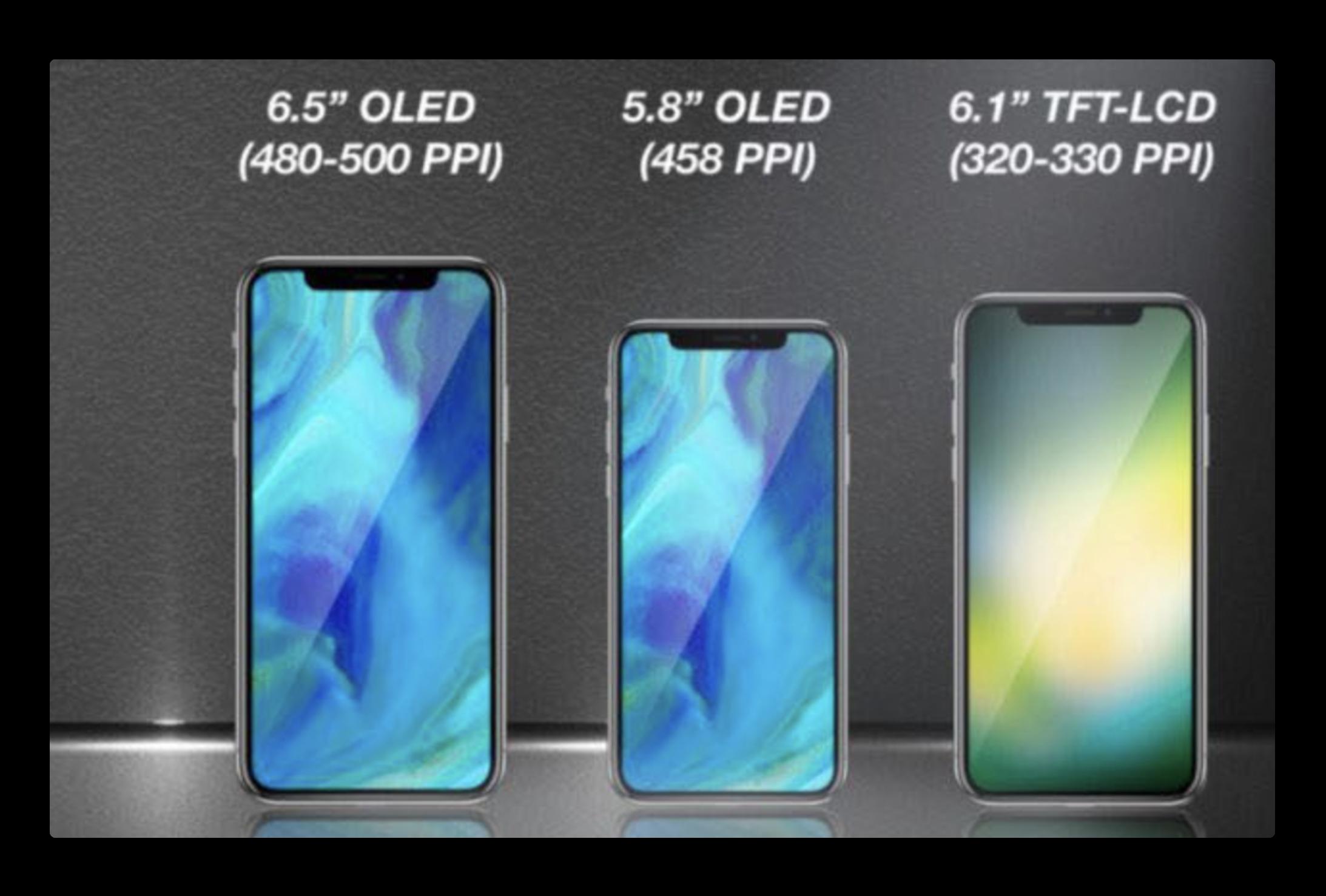 今年の iPhone X Plusに、LG Displayは200〜400万台のOLEDディスプレイを供給