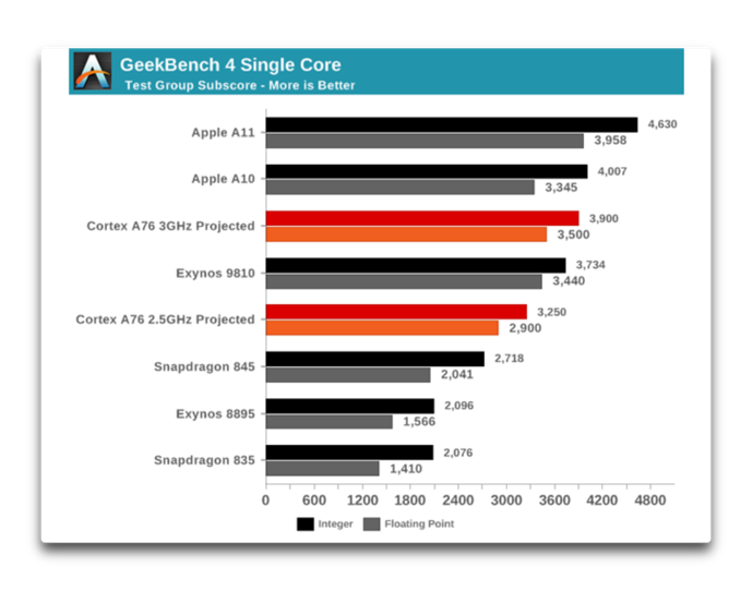 Apple CPU0601 001 z