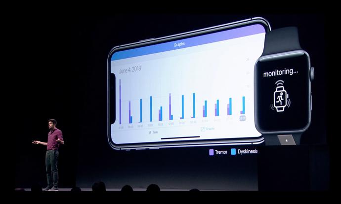 Appleの新しい「ResearchKit API」は、Apple Watchでパーキンソン病症状を監視