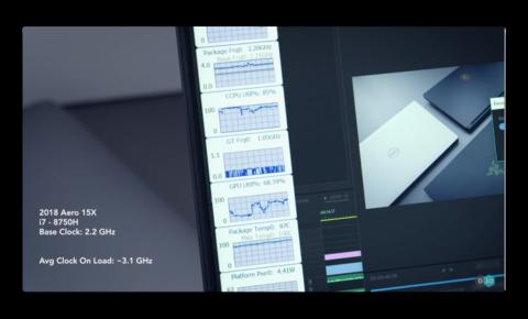新しいMacBook Pro 2018 Core i9チップを搭載した15インチモデルが熱の問題でクロックダウンすると、YouTuberが報告
