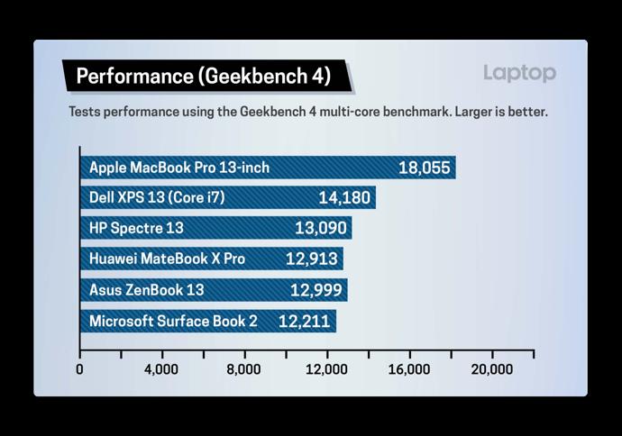 2018 MacBook Pro SSD 001 z