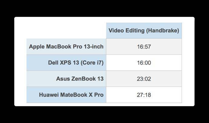 2018 MacBook Pro SSD 003 z