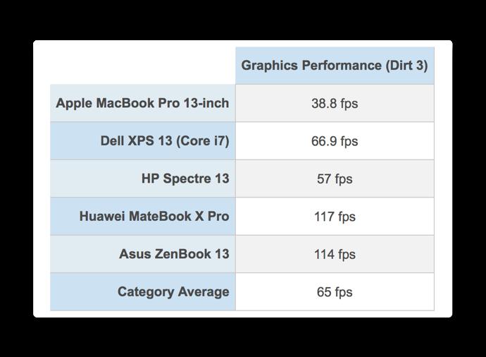 2018 MacBook Pro SSD 005 z