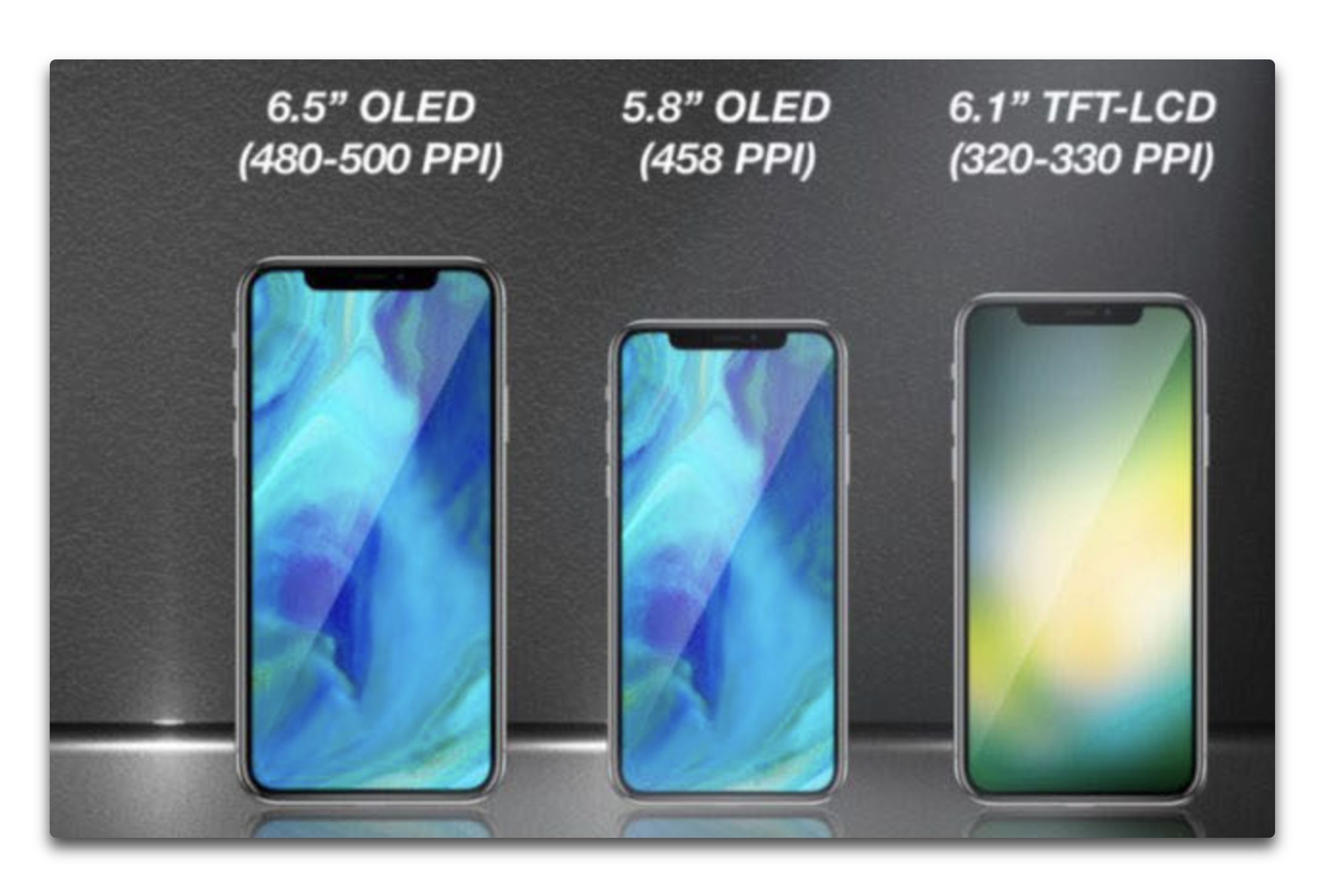 iPhoneユーザーのほぼ半数がすぐに新しいモデルにアップグレードする予定