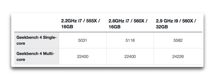 MacBook Pro 2018 compared 002