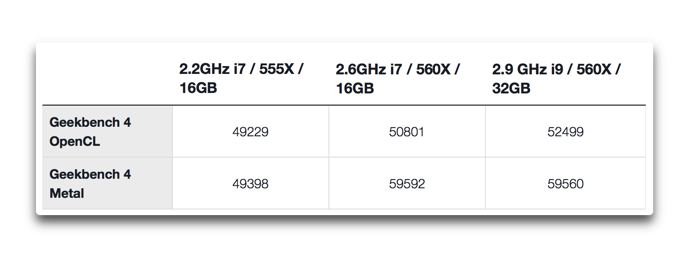 MacBook Pro 2018 compared 003