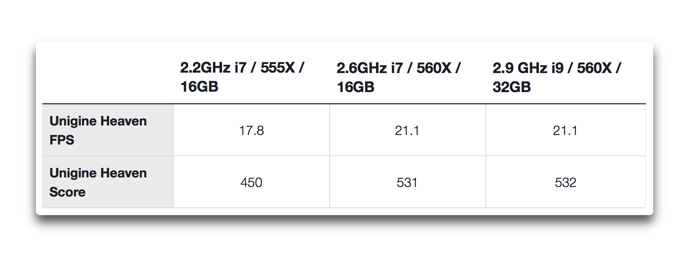 MacBook Pro 2018 compared 004