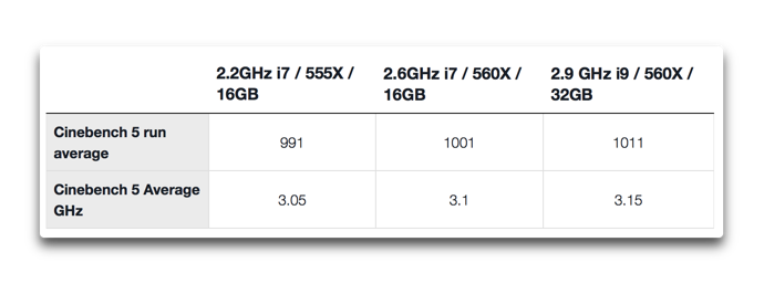 MacBook Pro 2018 compared 005