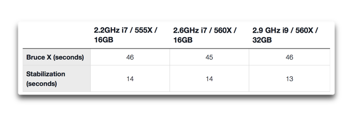 MacBook Pro 2018 compared 008