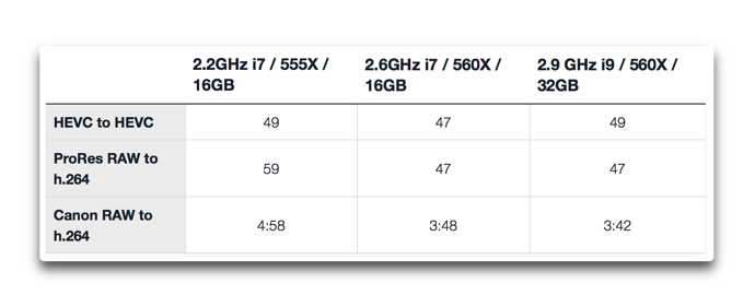 MacBook Pro 2018 compared 010