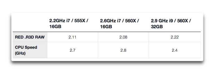 MacBook Pro 2018 compared 011