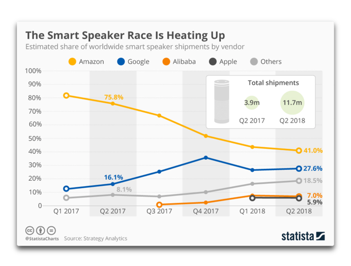Smart Speaker Race 001 z