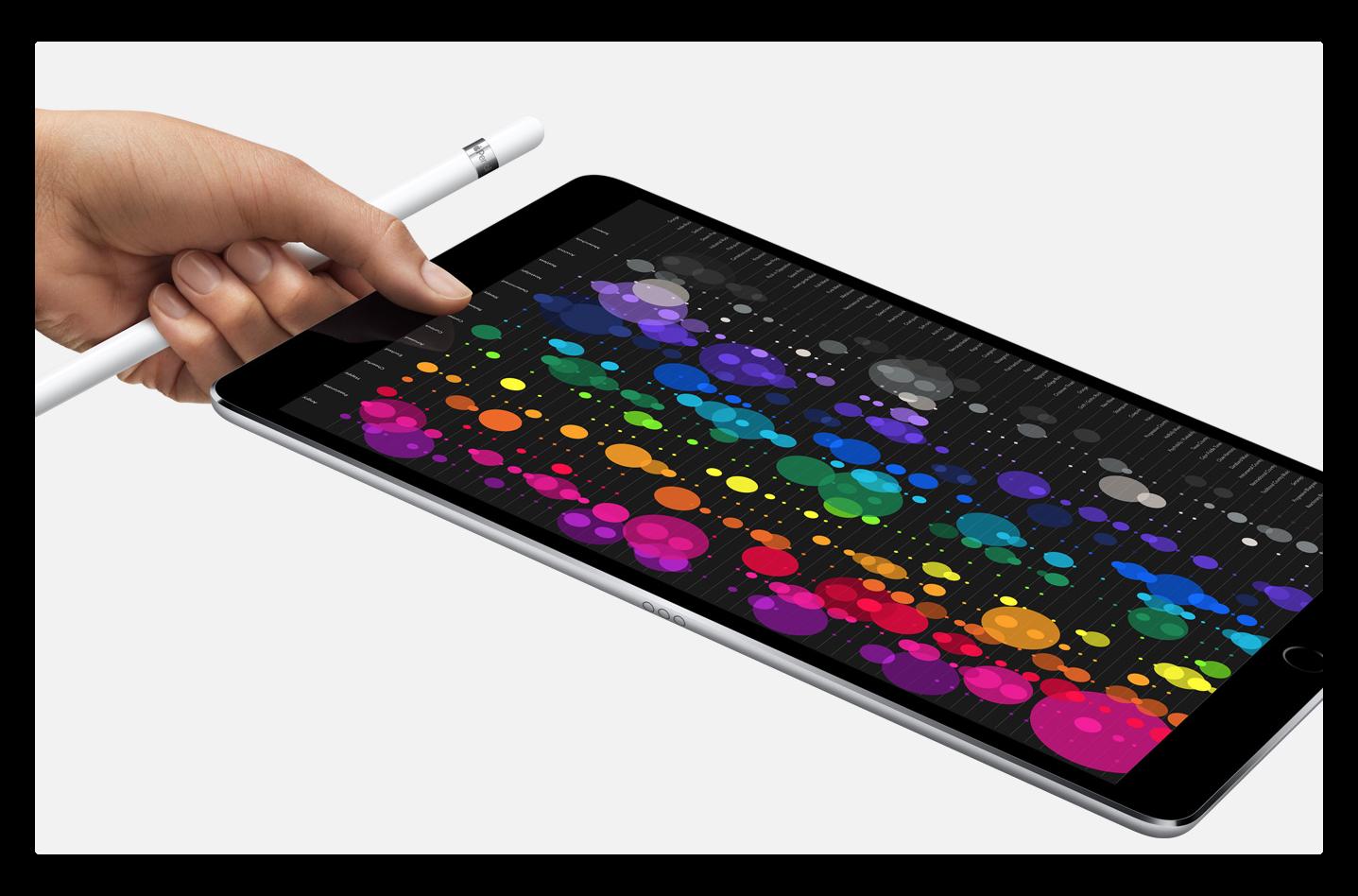 世界のタブレットマーケットは2018Q2に13.5%減少、iPadは増加