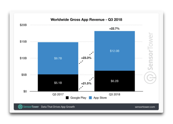 IOS App Store 002