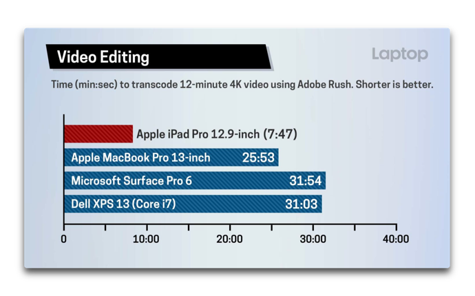 Video Editing 00002 z