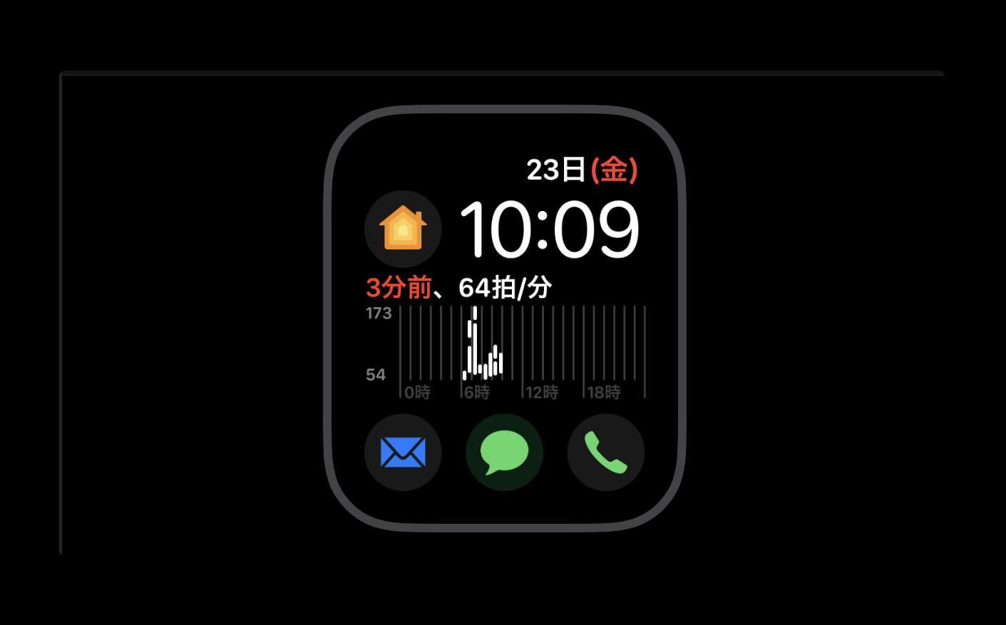 Apple Watch Series 4のコンプリケーションにAppleの7つの純正アプリがまもなく対応