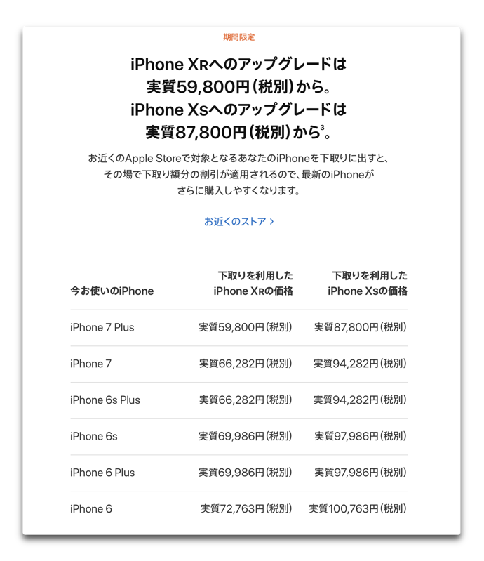 Apple iPhone Cange 00002