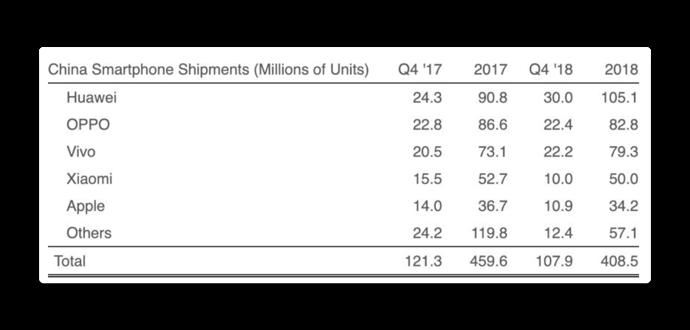 China Shipping 00001