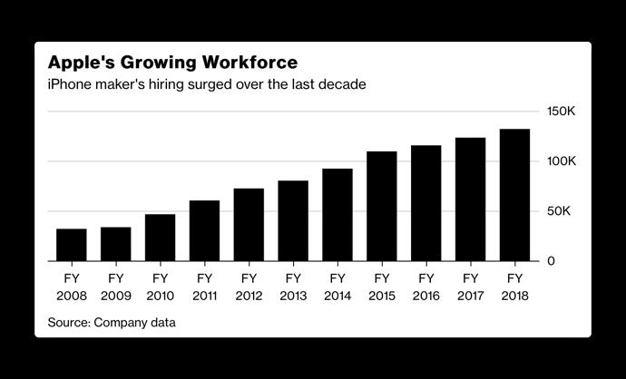 Workforce 00001