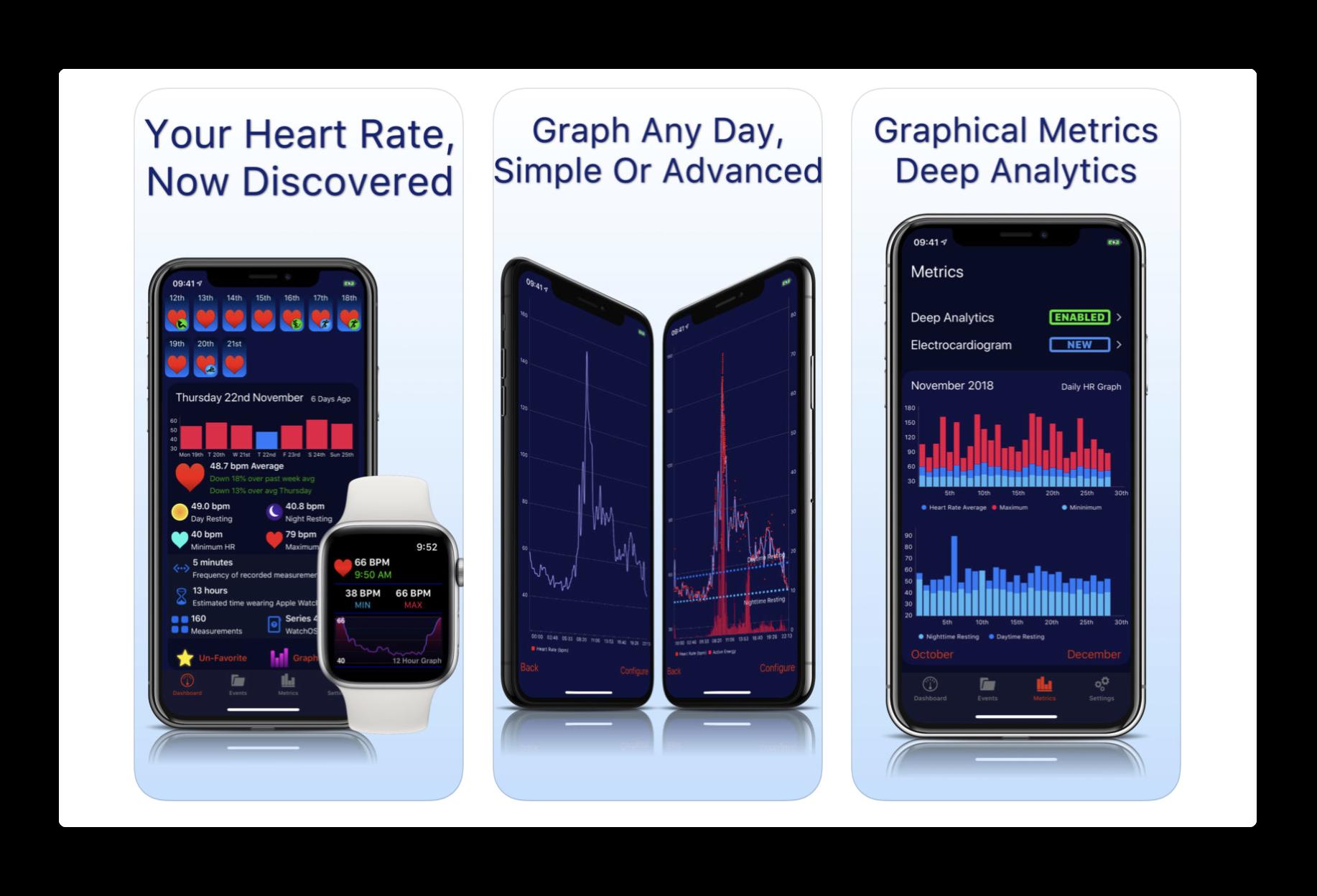 【Apple Watch】「Heart Analyzer」バージョンアップでライブ心拍数とseries 4のコンプリケーションをサポート