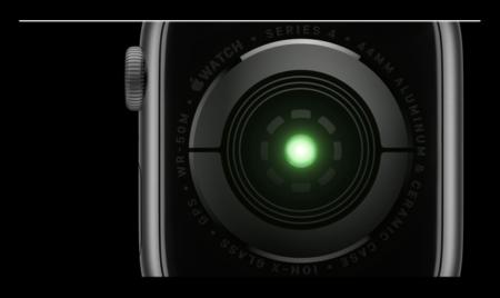 Apple Watchヘルスモニタリングセンサーが将来のMacBookに登場する可能性