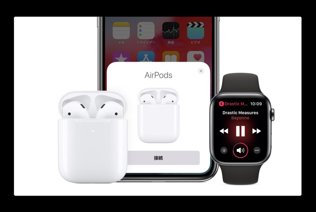 Apple、AirPodsサポートサイトをAirPods(第 2 世代)対応にアップデート