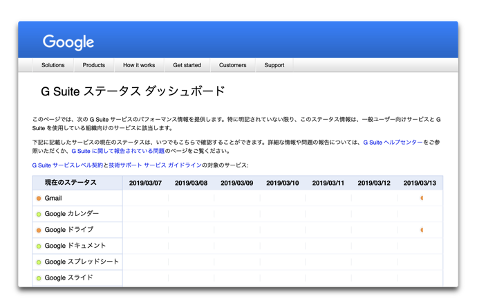 G Suite Status Dashboard 00001