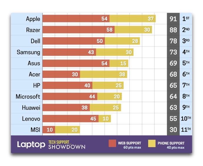 Tech Support Showdown  00001