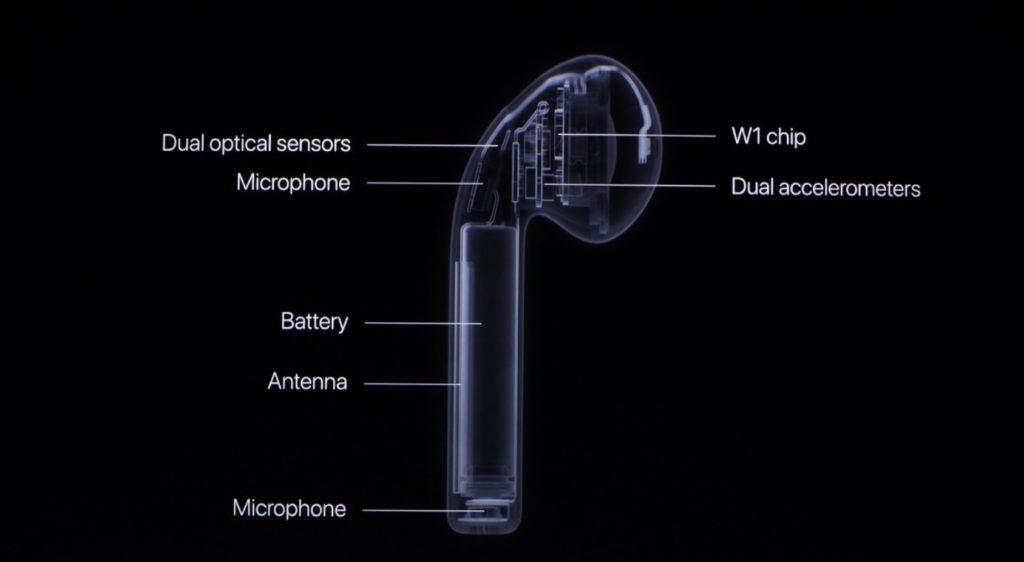 Apple、AirPodsが使用できなくなったらどうなるのか?