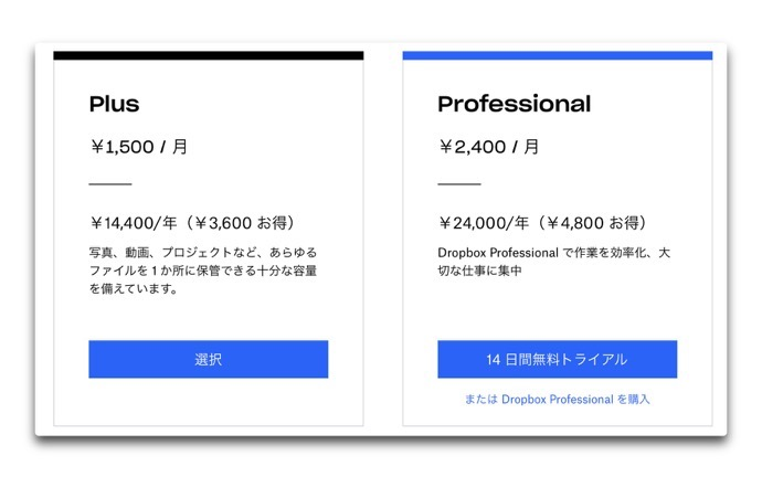 Dropbox Price Up 00001