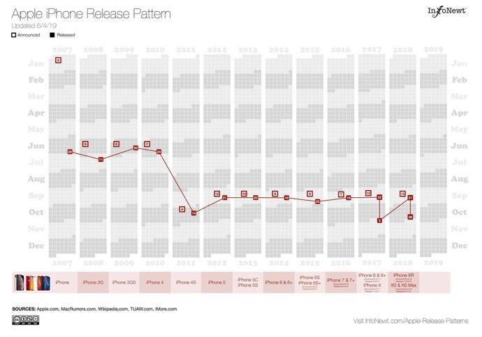 Release Patterns 00001 z