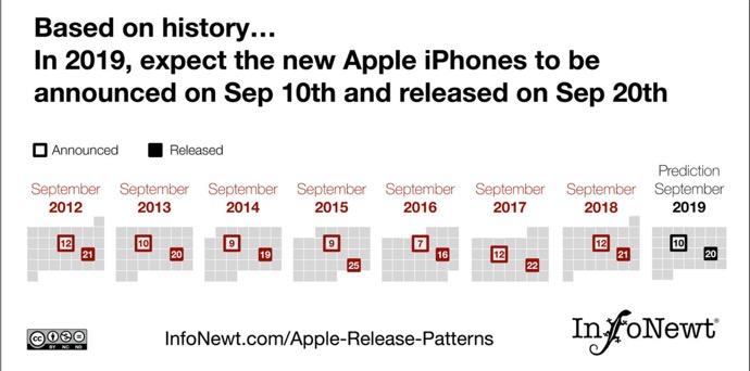 Release Patterns 00002 z