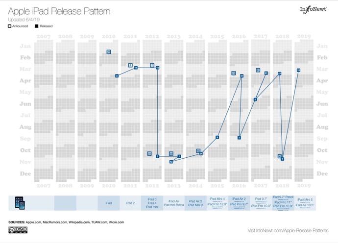 Release Patterns 00003 z