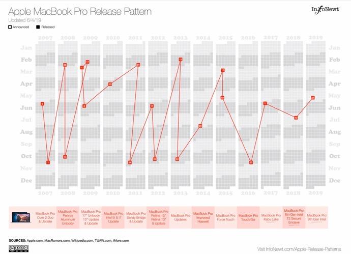 Release Patterns 00004 z