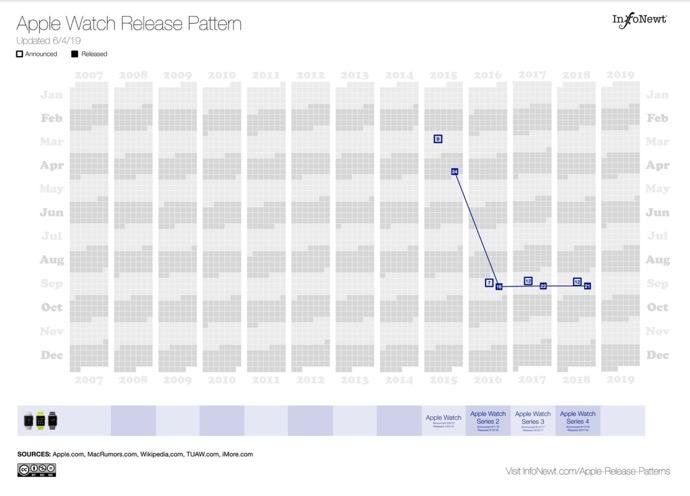 Release Patterns 00006 z