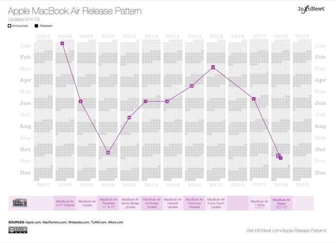Release Patterns 00007 z