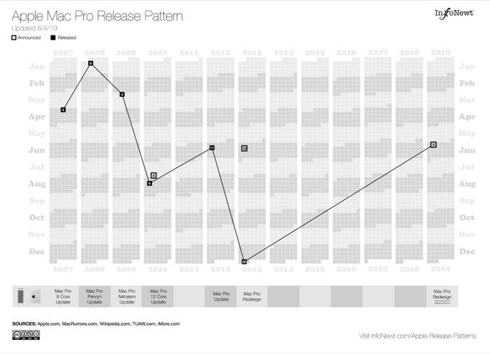Release Patterns 00009 z