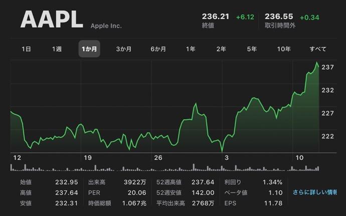 AAPL 20191011 00002 z