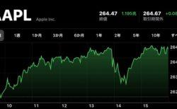 Apple、11月13日(現地時間)に日中最高値の株価と終値共に最高値を更新