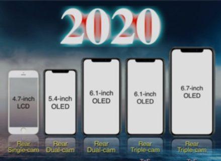 2020年のiPhoneにはさらに大きなバッテリーが付属する可能性がある