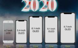 Apple、2020年には5台のiPhone、2021年にはLightningポートのないiPhone