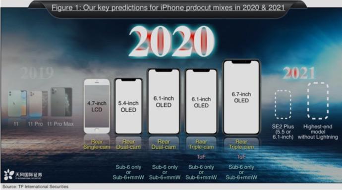 2020 21 iPhone 00002 z