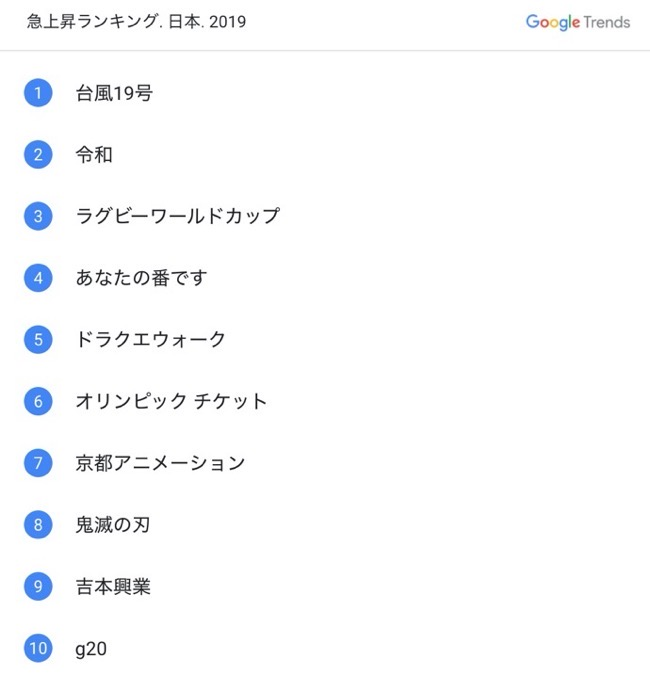 Year in Search 2019 00003 z