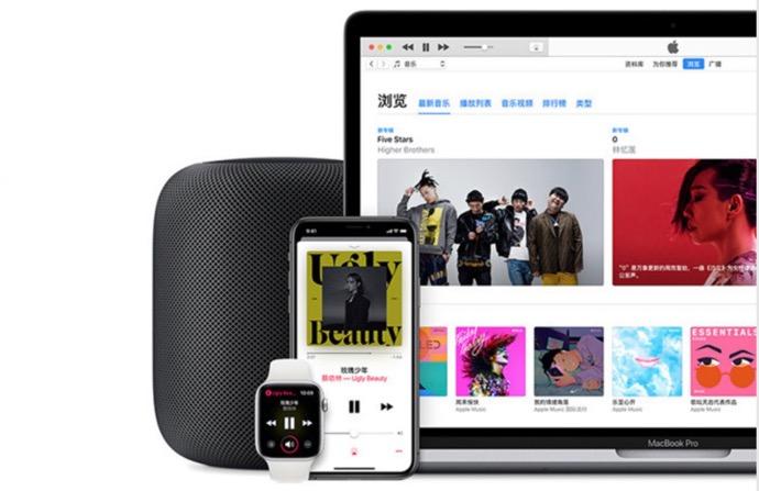 FIPPのデータでは、ミュージックストリーミングにおいてPandoraがApple Musicを抜いて2位にランクイン