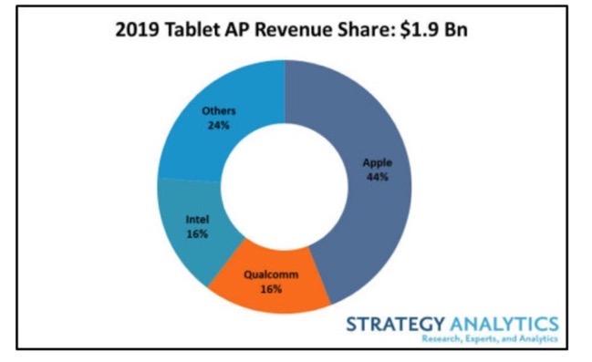 2019 Tablet AP 00001 z