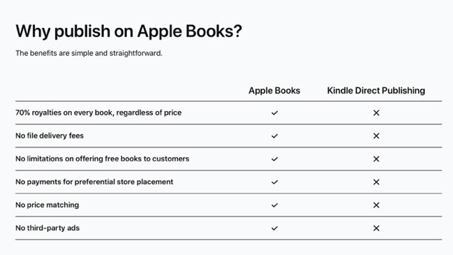 Apple Books for Authors 00003 z